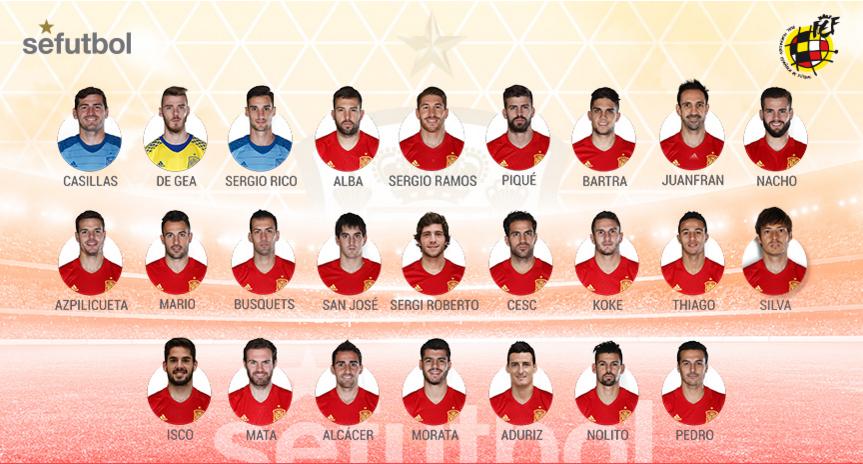 لیست تیم ملی اسپانیا؛ غیبت کوستا و اینیستا، حضور آدوریز و سرجی روبرتو
