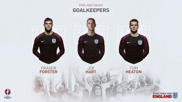 لیست اولیه تیم ملی انگلیس برای یورو ۲۰۱۶؛ نادیده گرفتن لستر و دعوت از راشفورد!